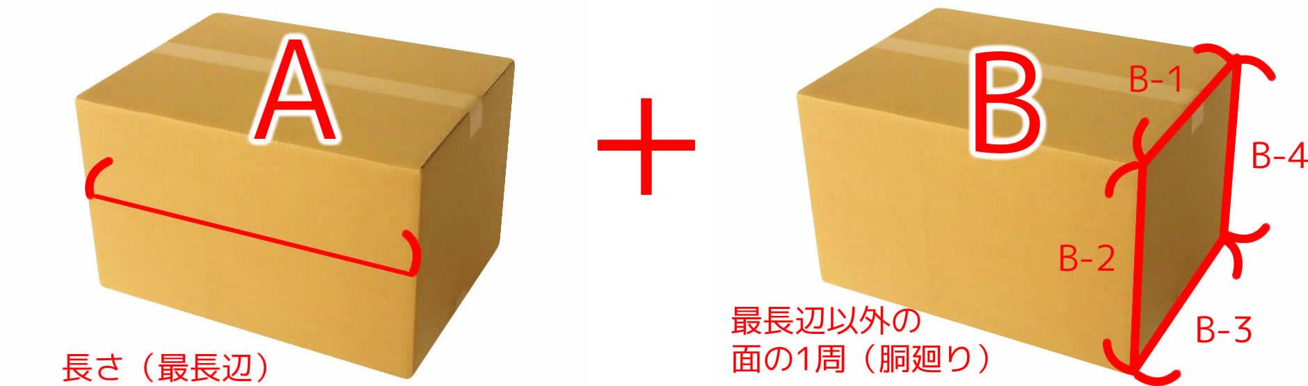 梱包サイズの図り方